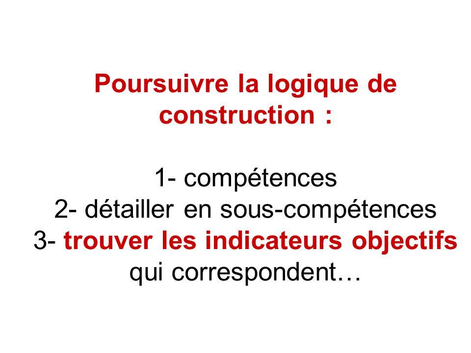 Poursuivre la logique de construction : 1- compétences 2- détailler en sous-compétences 3- trouver les indicateurs objectifs qui correspondent…