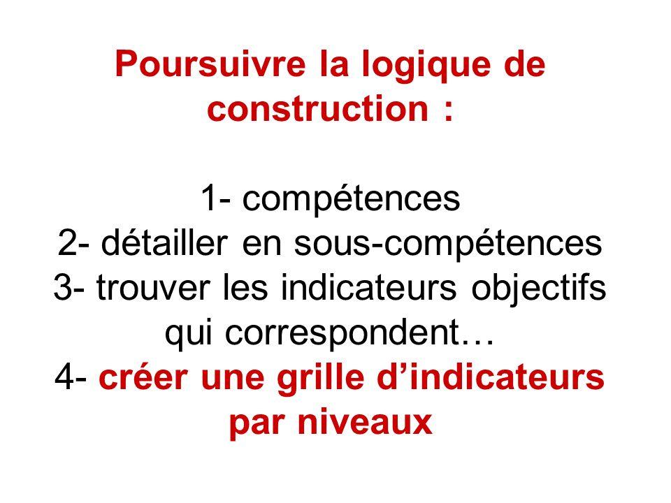 Poursuivre la logique de construction : 1- compétences 2- détailler en sous-compétences 3- trouver les indicateurs objectifs qui correspondent… 4- cré
