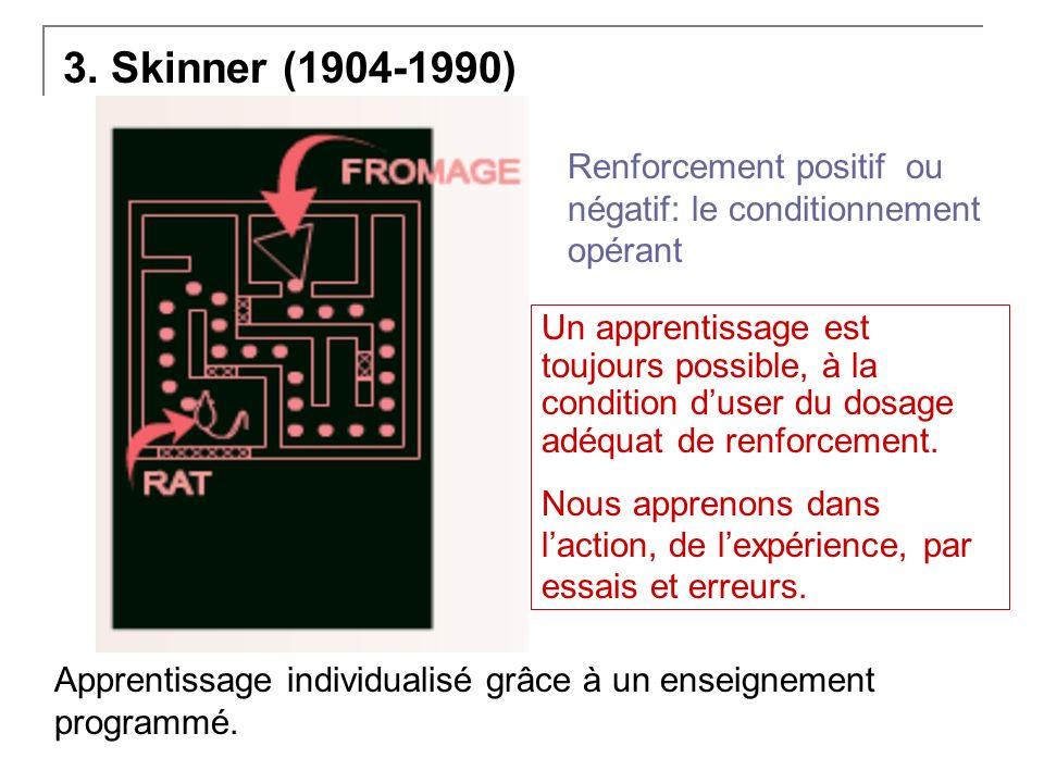 3. Skinner (1904-1990) Renforcement positif ou négatif: le conditionnement opérant Un apprentissage est toujours possible, à la condition duser du dos