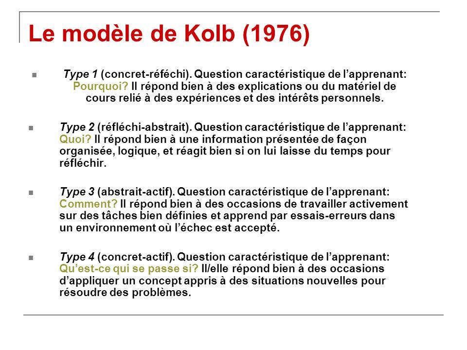 Le modèle de Kolb (1976) Type 1 (concret-réféchi).