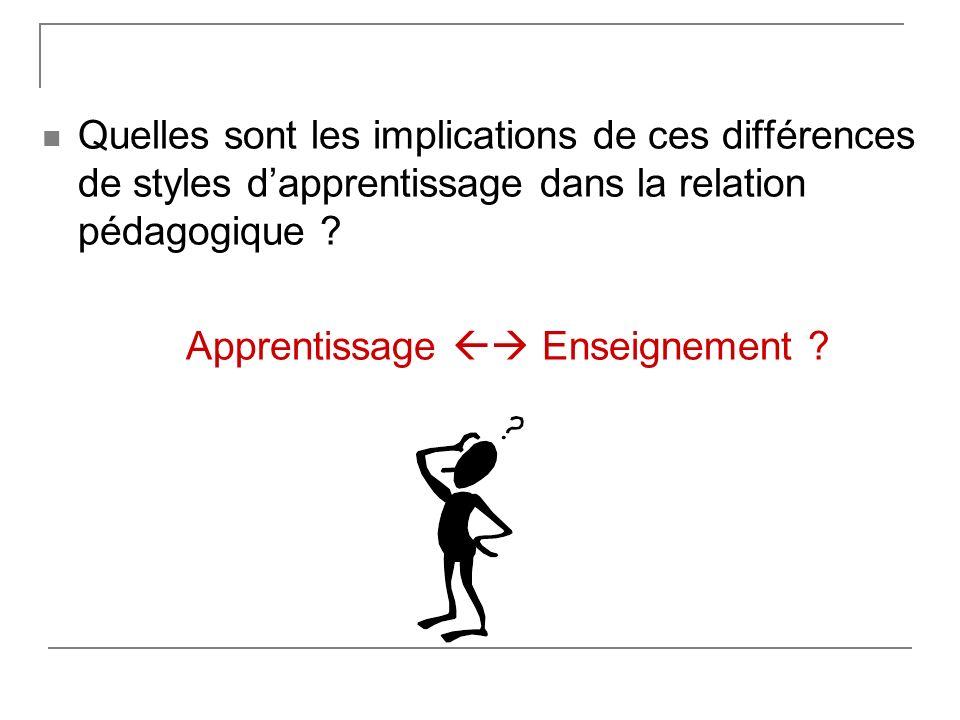 Quelles sont les implications de ces différences de styles dapprentissage dans la relation pédagogique ? Apprentissage Enseignement ?
