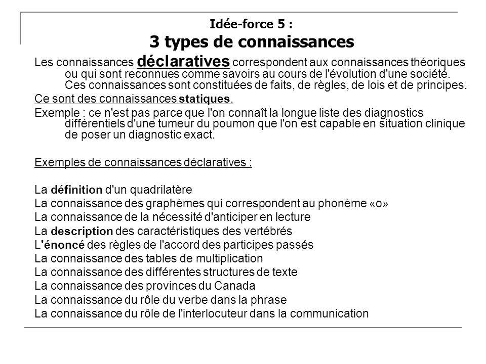 Idée-force 5 : 3 types de connaissances Les connaissances déclaratives correspondent aux connaissances théoriques ou qui sont reconnues comme savoirs