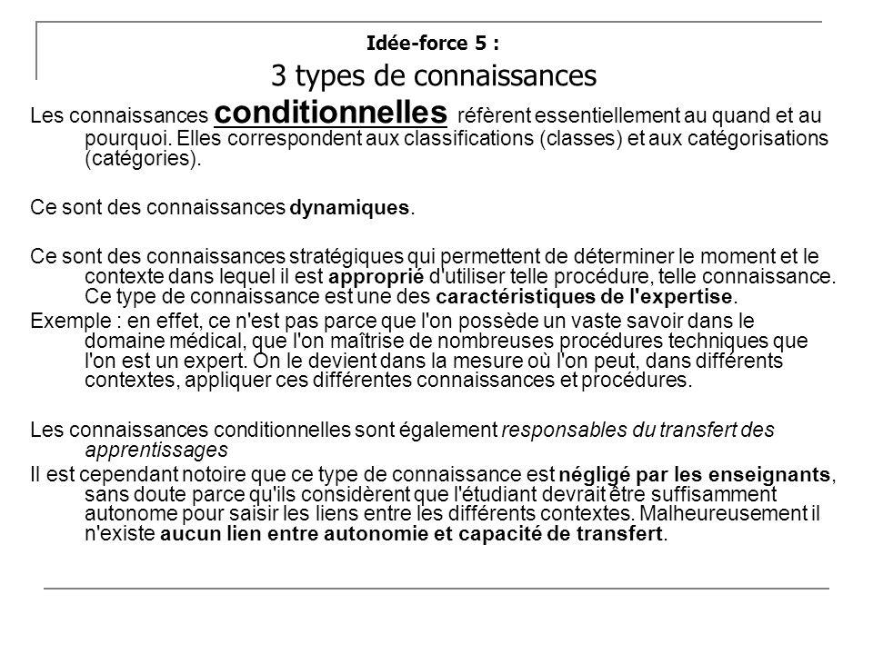 Idée-force 5 : 3 types de connaissances Les connaissances conditionnelles réfèrent essentiellement au quand et au pourquoi.