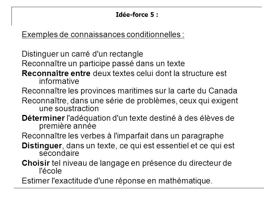 Idée-force 5 : Exemples de connaissances conditionnelles : Distinguer un carré d un rectangle Reconnaître un participe passé dans un texte Reconnaître entre deux textes celui dont la structure est informative Reconnaître les provinces maritimes sur la carte du Canada Reconnaître, dans une série de problèmes, ceux qui exigent une soustraction Déterminer l adéquation d un texte destiné à des élèves de première année Reconnaître les verbes à l imparfait dans un paragraphe Distinguer, dans un texte, ce qui est essentiel et ce qui est secondaire Choisir tel niveau de langage en présence du directeur de l école Estimer l exactitude d une réponse en mathématique.