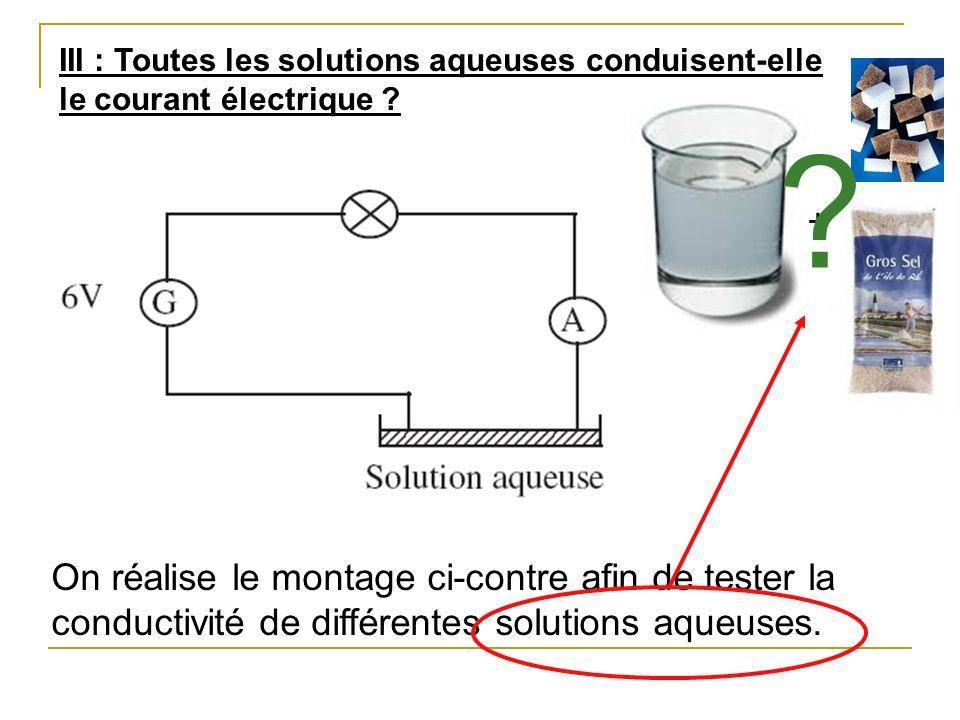 III : Toutes les solutions aqueuses conduisent-elle le courant électrique ? On réalise le montage ci-contre afin de tester la conductivité de différen