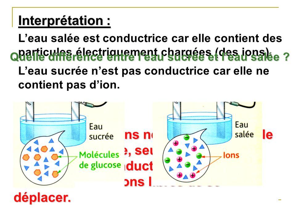 Interprétation : Leau salée est conductrice car elle contient des particules électriquement chargées (des ions). Leau sucrée nest pas conductrice car