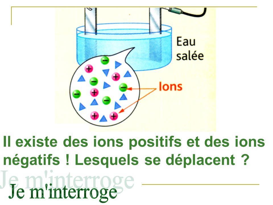 Il existe des ions positifs et des ions négatifs ! Lesquels se déplacent ?