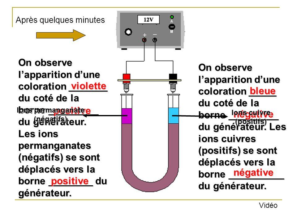 Après quelques minutes On observe lapparition dune coloration _____ du coté de la borne _________ du générateur. Les ions cuivres (positifs) se sont d