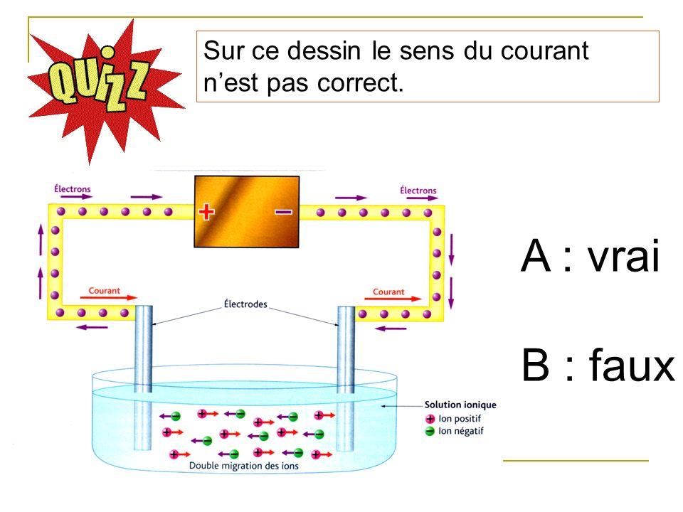 Sur ce dessin le sens du courant nest pas correct. A : vrai B : faux