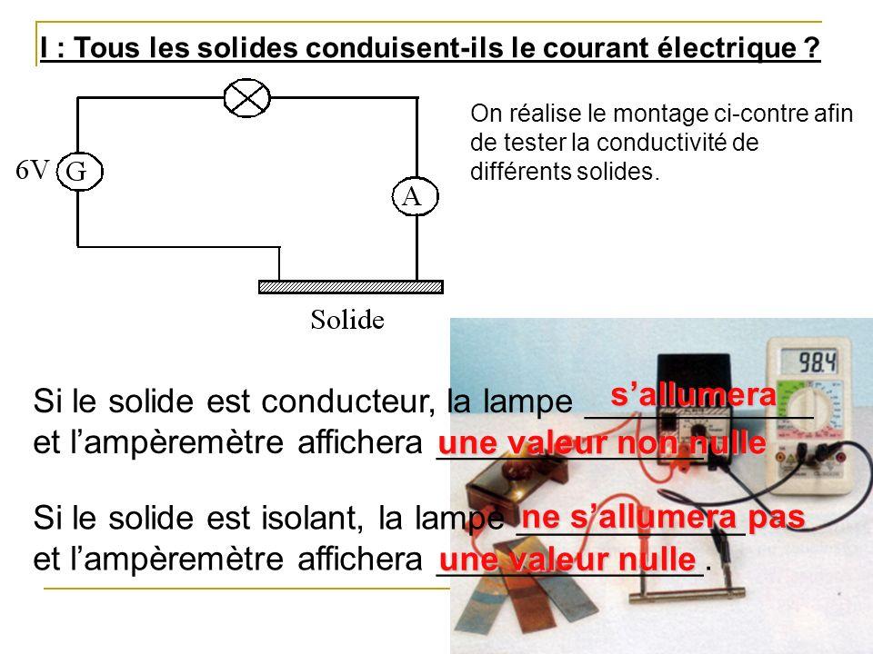 I : Tous les solides conduisent-ils le courant électrique ? On réalise le montage ci-contre afin de tester la conductivité de différents solides. Si l