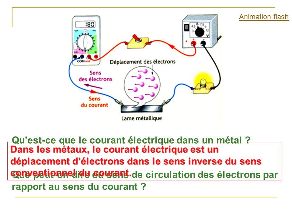Que peut-on dire du sens de circulation des électrons par rapport au sens du courant ? Dans les métaux, le courant électrique est un déplacement délec