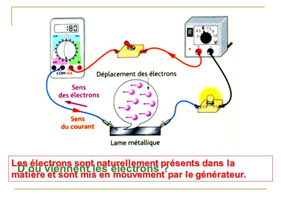 Doù viennent les électrons ? Les électrons sont naturellement présents dans la matière et sont mis en mouvement par le générateur.
