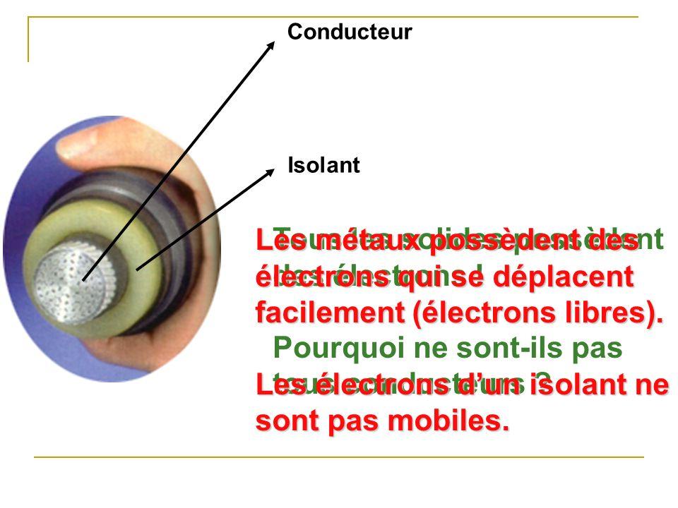 Conducteur Isolant Tous les solides possèdent des électrons ! Pourquoi ne sont-ils pas tous conducteurs ? Les métaux possèdent des électrons qui se dé