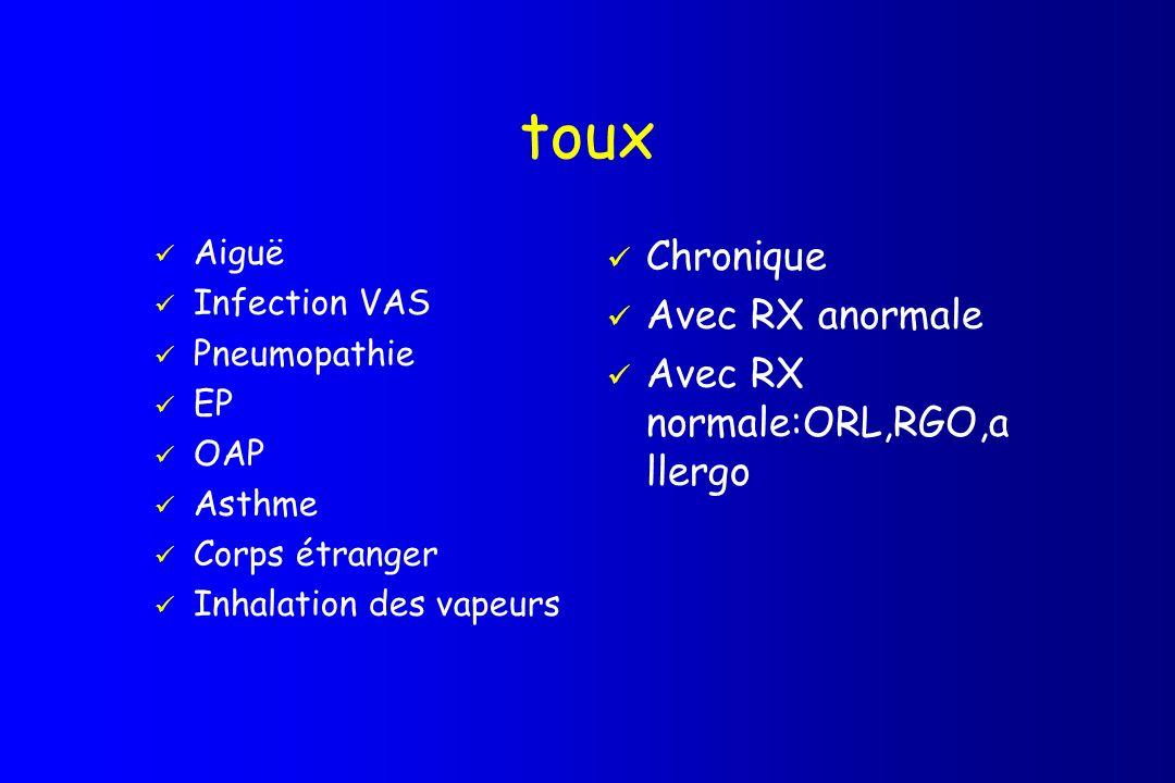 toux Aiguë Infection VAS Pneumopathie EP OAP Asthme Corps étranger Inhalation des vapeurs Chronique Avec RX anormale Avec RX normale:ORL,RGO,a llergo