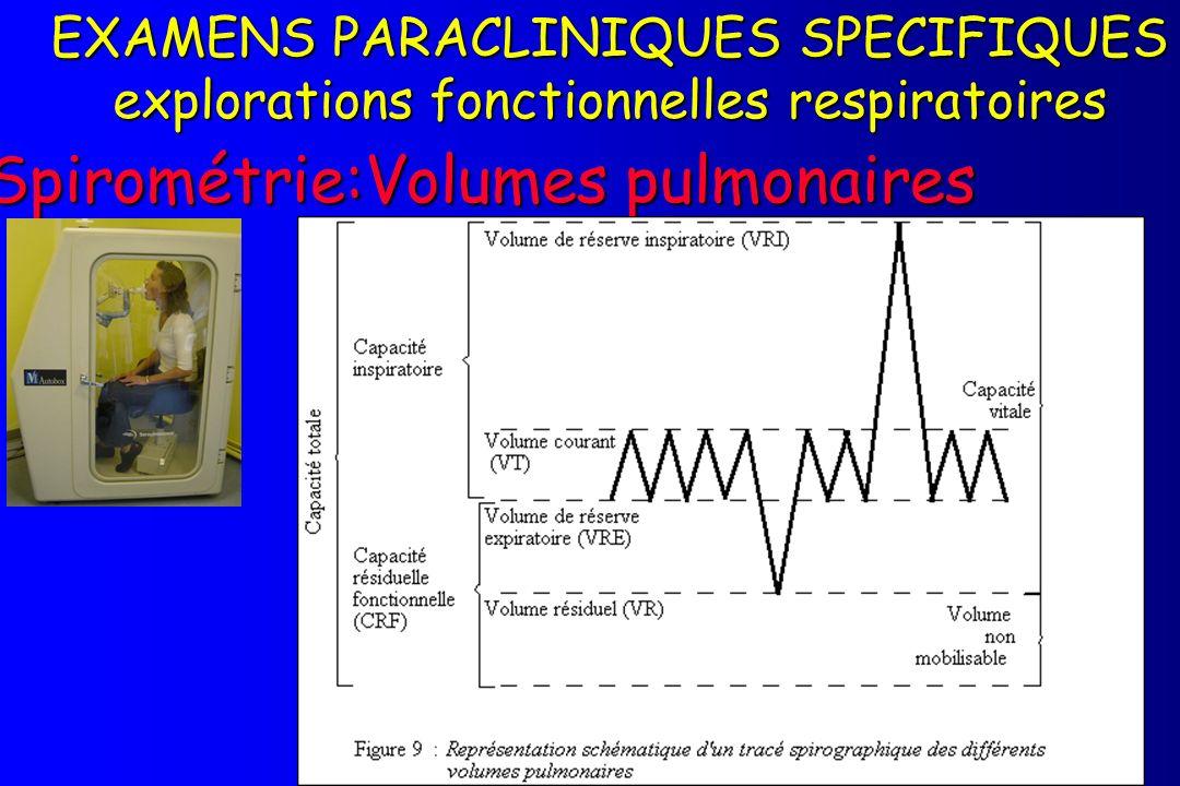 Spirométrie:Volumes pulmonaires EXAMENS PARACLINIQUES SPECIFIQUES explorations fonctionnelles respiratoires