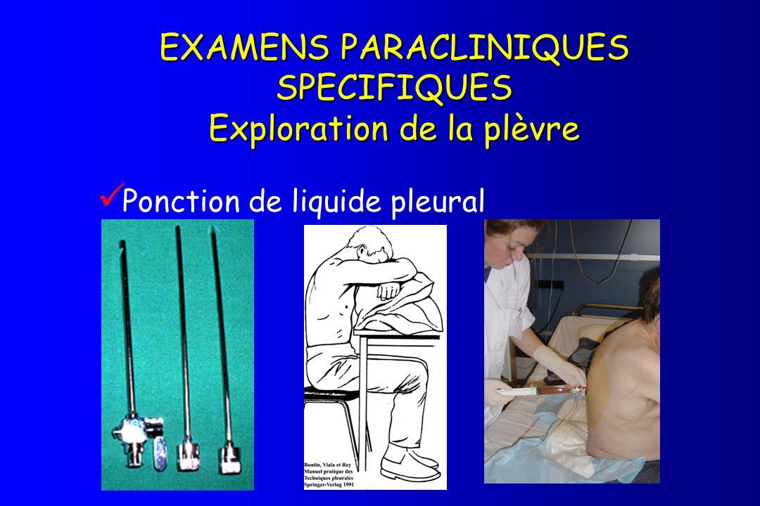EXAMENS PARACLINIQUES SPECIFIQUES Exploration de la plèvre Ponction de liquide pleural