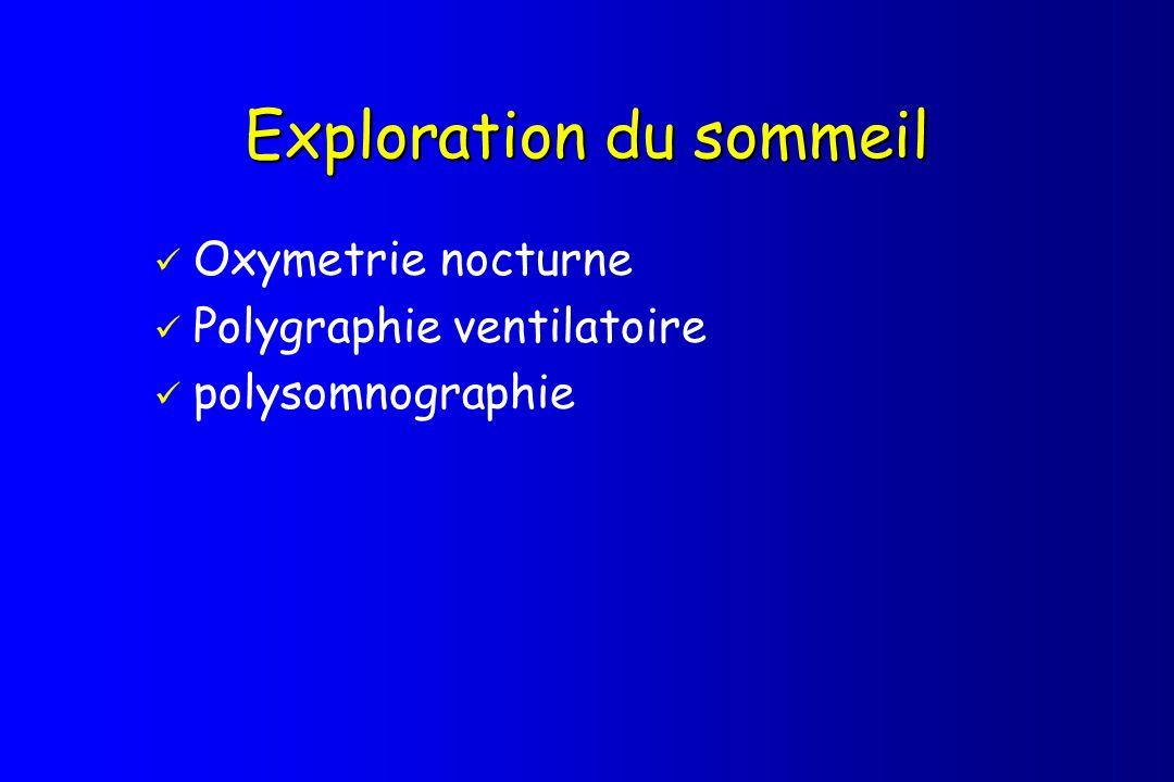 Exploration du sommeil Oxymetrie nocturne Polygraphie ventilatoire polysomnographie