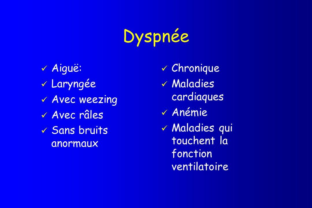 Dyspnée Aiguë: Laryngée Avec weezing Avec râles Sans bruits anormaux Chronique Maladies cardiaques Anémie Maladies qui touchent la fonction ventilatoi
