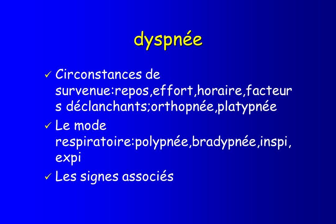 CLINIQUE interrogatoire Signes fonctionnels respiratoires Dyspnée Toux:date,freq,h oraire,circumsta nces Expectorations Hémoptysies Douleur thoracique