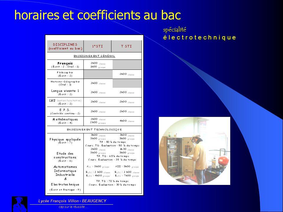 Lycée François Villon - BEAUGENCY cap sur la réussite… horaires et coefficients au bac spécialité é l e c t r o t e c h n i q u e