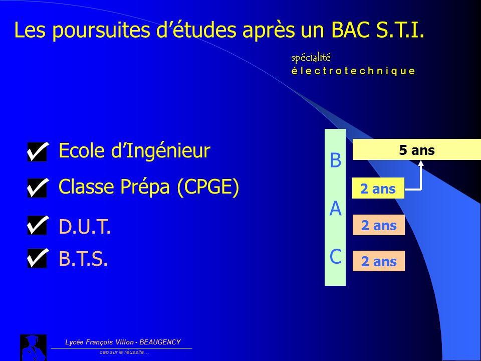 Lycée François Villon - BEAUGENCY cap sur la réussite… Les poursuites détudes après un BAC S.T.I. B.T.S. D.U.T. Classe Prépa (CPGE) Ecole dIngénieur 5