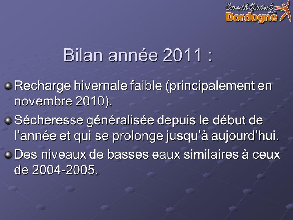 Bilan année 2011 : Recharge hivernale faible (principalement en novembre 2010).
