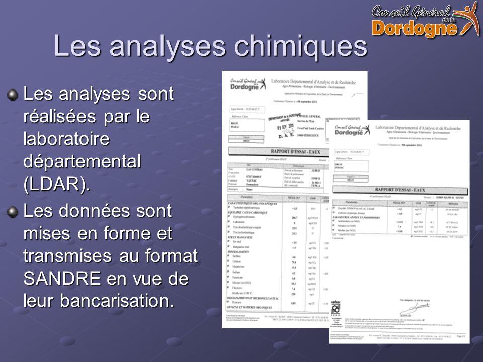 Bancarisation des données Lensemble des données sont bancarisées : Tous les 15 jours pour les données piézomètriques.