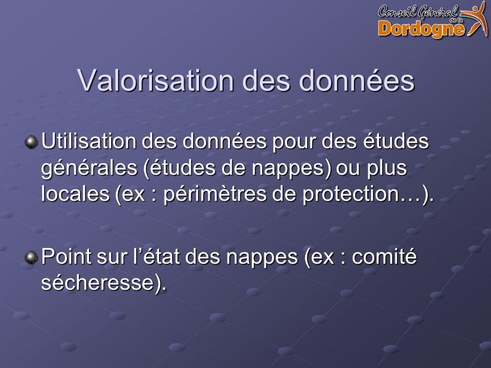 Socle Alluvions Jurassique Crétacé Éocène Nappe libre Nappe captive Suivi piézométrique des eaux souterraines