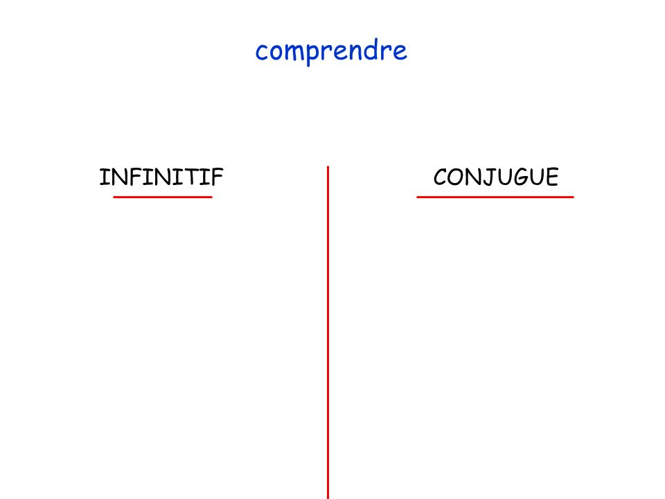 INFINITIFCONJUGUE comprendre
