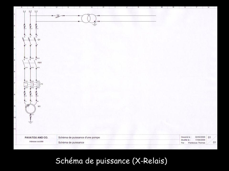 Schéma de commande (X-Relais)
