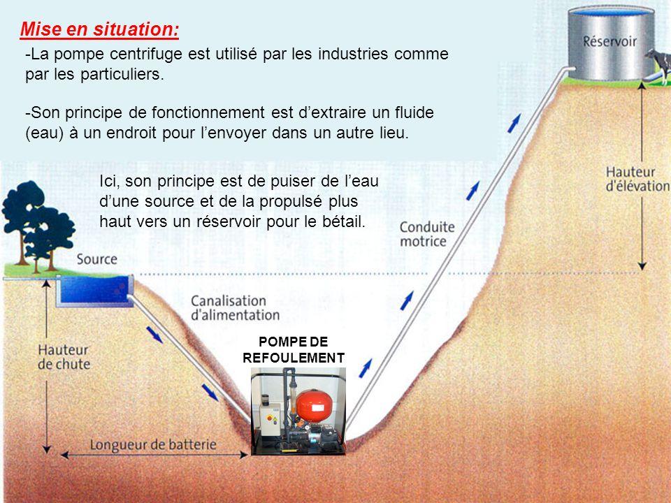 POMPE DE REFOULEMENT Mise en situation: -La pompe centrifuge est utilisé par les industries comme par les particuliers.