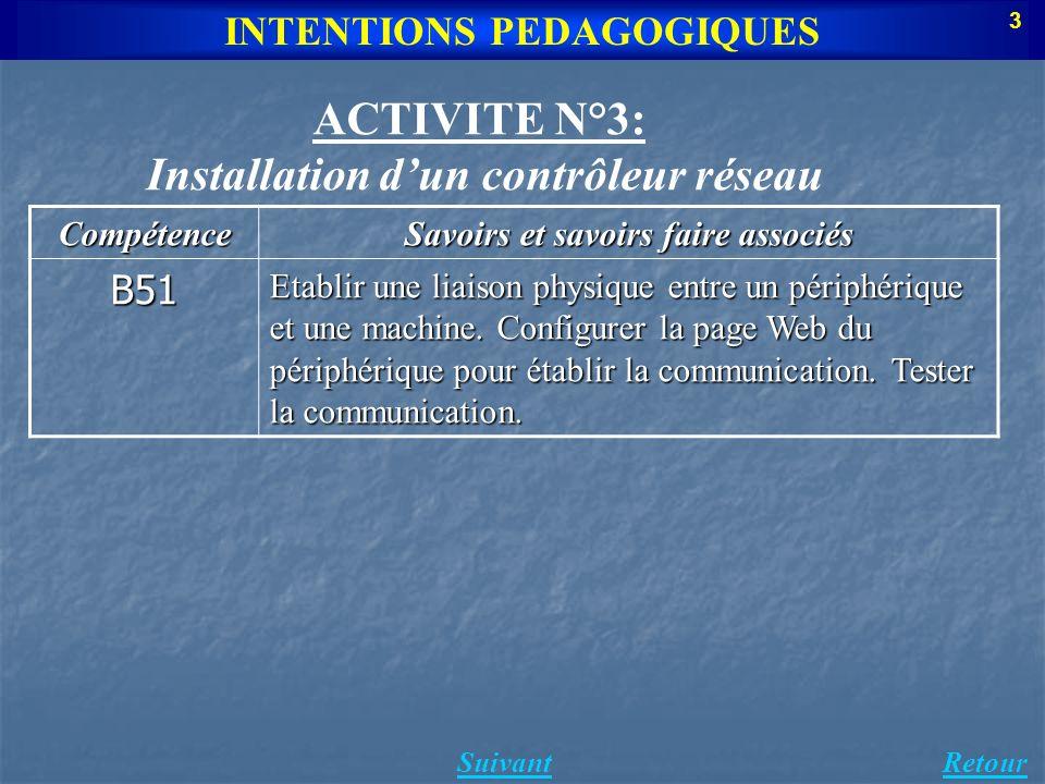 INTENTIONS PEDAGOGIQUES 4 ACTIVITE N°4: Contrôle des donnéesCompétence Savoirs et savoirs faire associés B122B52 La commande de puissance TPRetour