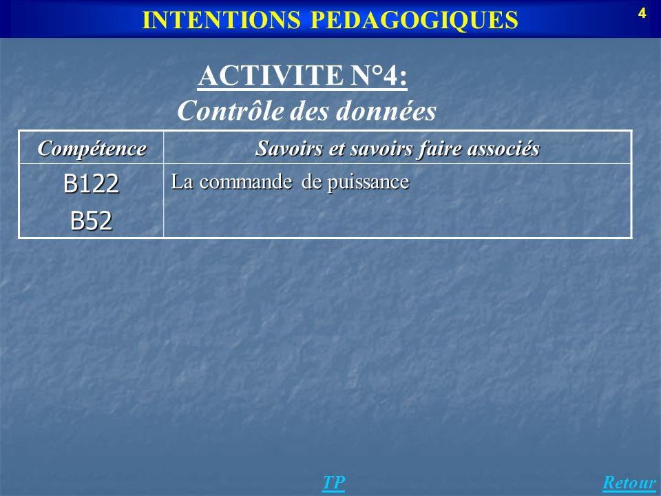 ACTIVITE N°2 (Analyser les réactions)(suite) QuestionsCompétences Savoirs et savoir faire associés Paragraphe D (Comparaison de solutions) D1C113 Transmission des mouvements D2C113 D3E2 Performances des solutions constructives INTENTIONS PEDAGOGIQUES TPRetour 8