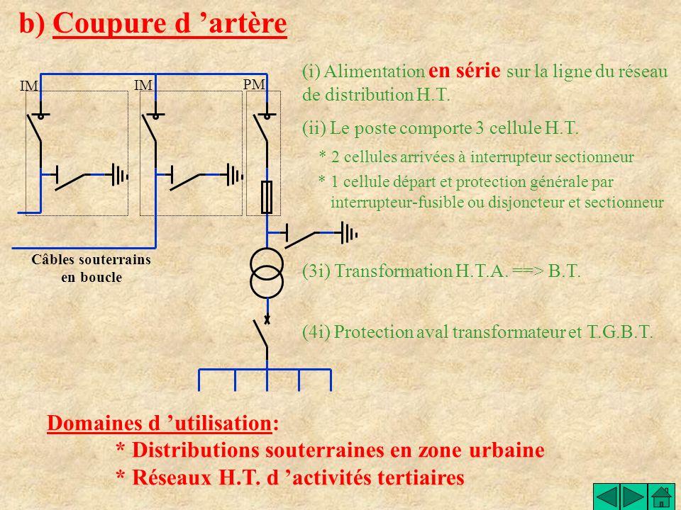 Câbles souterrains en boucle (i) Alimentation en série sur la ligne du réseau de distribution H.T.