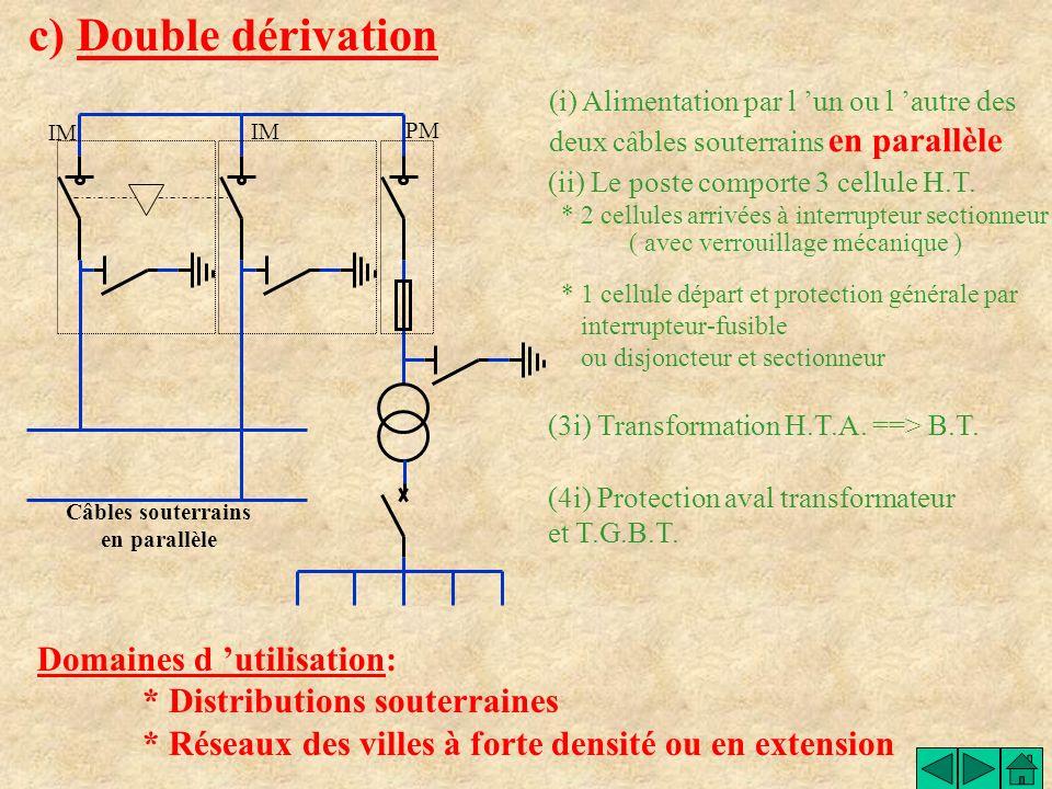 Câbles souterrains en parallèle (i) Alimentation par l un ou l autre des deux câbles souterrains en parallèle c) Double dérivation Domaines d utilisation: * Distributions souterraines * Réseaux des villes à forte densité ou en extension (ii) Le poste comporte 3 cellule H.T.