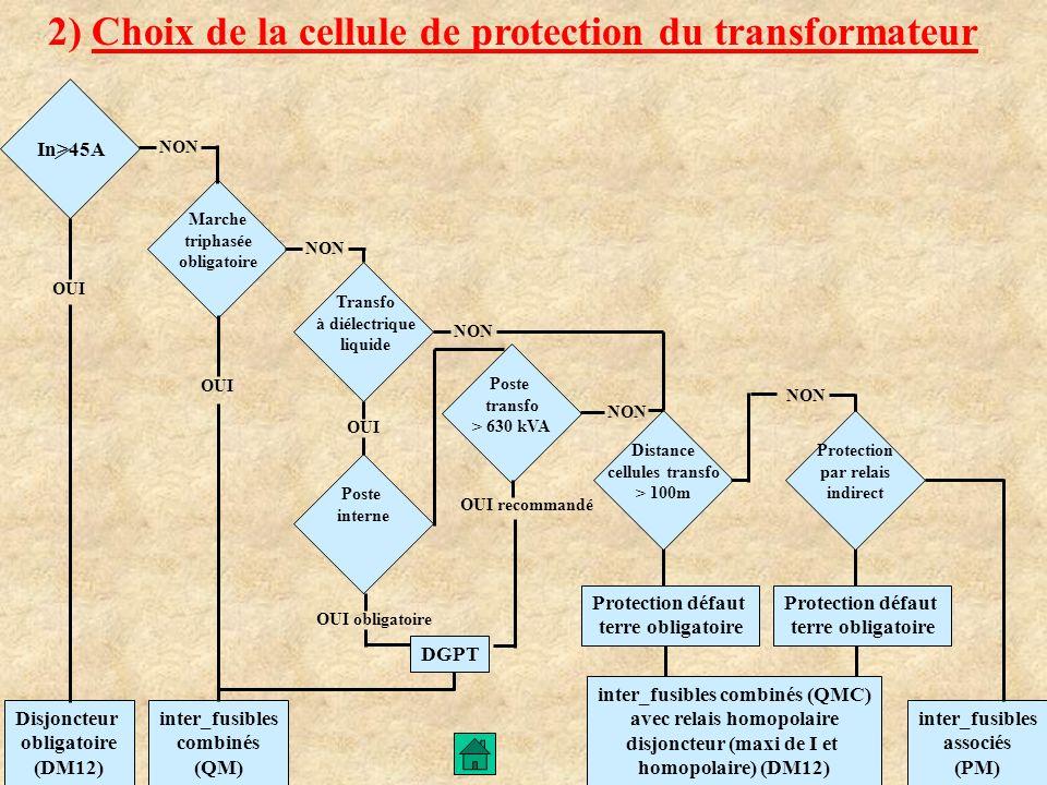 2) Choix de la cellule de protection du transformateur In>45A Disjoncteur obligatoire (DM12) inter_fusibles combinés (QM) inter_fusibles combinés (QMC) avec relais homopolaire disjoncteur (maxi de I et homopolaire) (DM12) inter_fusibles associés (PM) DGPT Protection défaut terre obligatoire Protection défaut terre obligatoire Marche triphasée obligatoire Transfo à diélectrique liquide Poste interne Distance cellules transfo > 100m Protection par relais indirect Poste transfo > 630 kVA OUI NON OUI NON OUI NON OUI obligatoire OUI recommandé NON