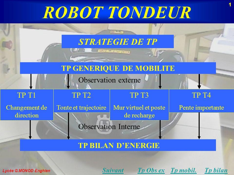 STRATEGIE DE TP TP GENERIQUE DE MOBILITE Observation externe TP T1 Changement de direction TP T2 Tonte et trajectoire TP T4 Pente importante TP T3 Mur
