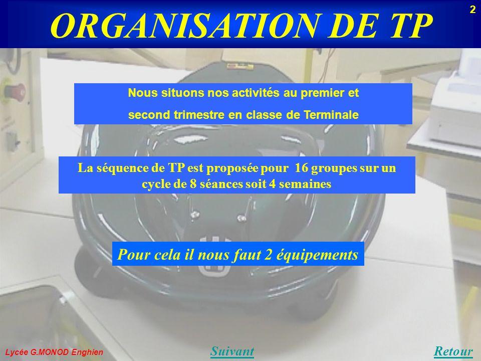 ORGANISATION DE TP Lycée G.MONOD Enghien Nous situons nos activités au premier et second trimestre en classe de Terminale La séquence de TP est propos