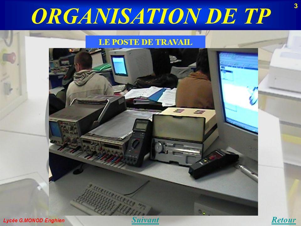 ORGANISATION DE TP Lycée G.MONOD Enghien LE POSTE DE TRAVAIL SuivantRetour 3