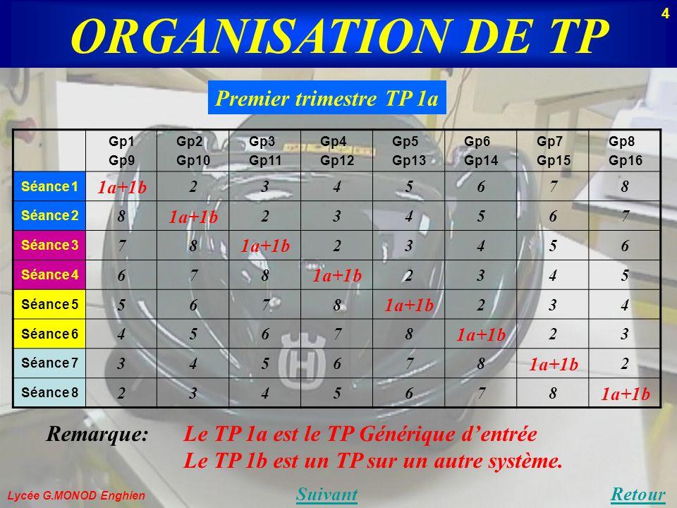 Lycée G.MONOD Enghien ORGANISATION DE TP SuivantRetour Gp1 Gp9 Gp2 Gp10 Gp3 Gp11 Gp4 Gp12 Gp5 Gp13 Gp6 Gp14 Gp7 Gp15 Gp8 Gp16 Séance 1 1a+1b 2345678 Séance 2 8 1a+1b 234567 Séance 3 78 1a+1b 23456 Séance 4 678 1a+1b 2345 Séance 5 5678 1a+1b 234 Séance 6 45678 1a+1b 23 Séance 7 345678 1a+1b 2 Séance 8 2345678 1a+1b Remarque:Le TP 1a est le TP Générique dentrée Le TP 1b est un TP sur un autre système.