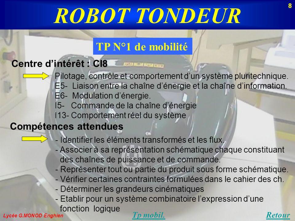 Lycée G.MONOD Enghien TP N°1 de mobilité Centre dintérêt : CI8 Pilotage, contrôle et comportement dun système pluritechnique. E5- Liaison entre la cha