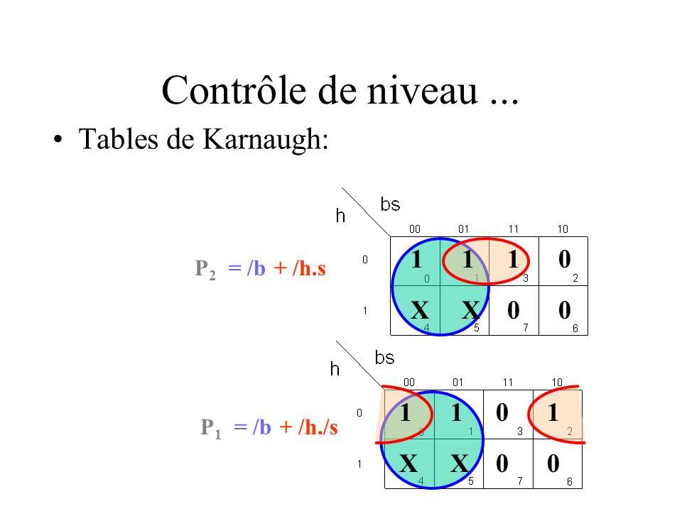 Contrôle de niveau... Tables de Karnaugh: P2P2 P1P1 11 XX 10 00 11 XX 01 00 = /b+ /h.s = /b+ /h./s