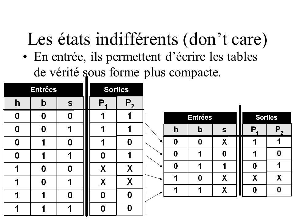 Les états indifférents (dont care) En entrée, ils permettent décrire les tables de vérité sous forme plus compacte.
