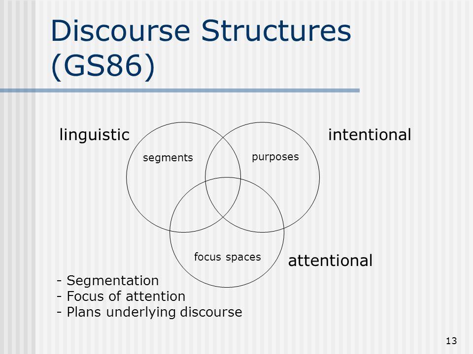 12 Attention, Intentions and the Structure of Discourse Grosz et Sidner (1986) Un modèle de dialogue en trois composantes interdépendantes : structure