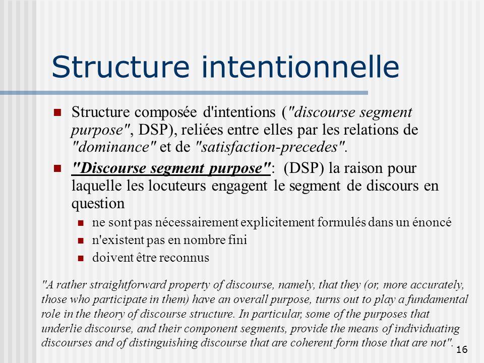 15 Etat attentionnel Structure dynamique composée d'informations contextuelles concernant les objets, propriétés, relations et intentions qui sont les