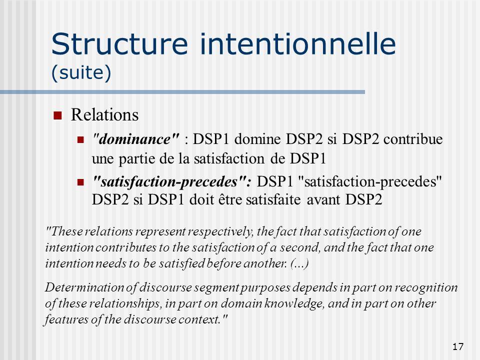 16 Structure intentionnelle Structure composée d'intentions (
