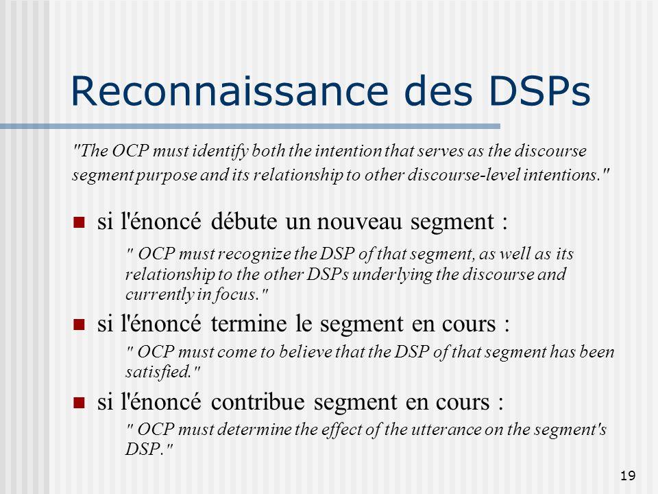 18 Segments de discours, état attentionnel et structure intentionnelle Figure 1 p.181 Exemple : dialogue dirigé par la tâche Dialogue en fig.5 p.186 S