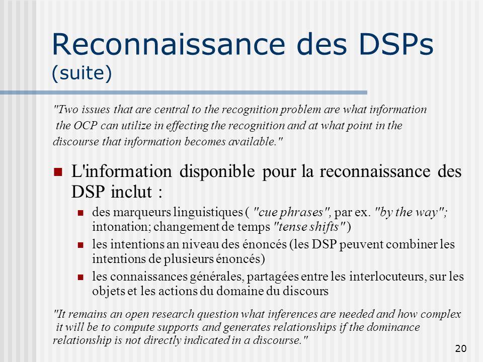 19 Reconnaissance des DSPs