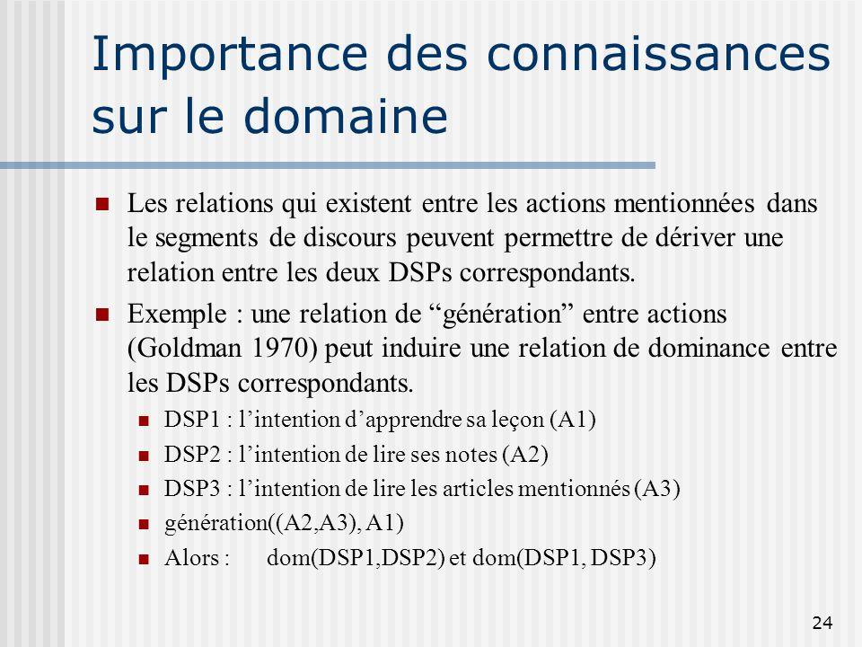 23 Importance des intentions au niveau des énoncés Le DSP dun segment peut être identique à lintention au niveau de lénoncé de lun des énoncés du segm