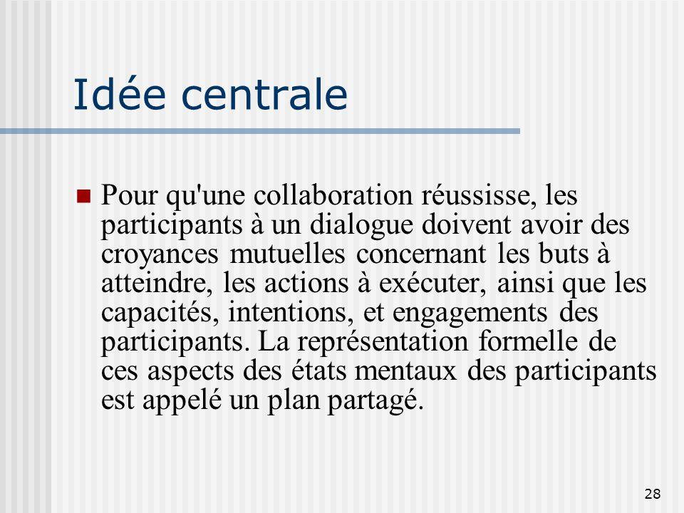 27 Introduction Constat : Inadéquation des travaux existants dans le domaine de la planification et de la reconnaissance de plans pour le traitement d